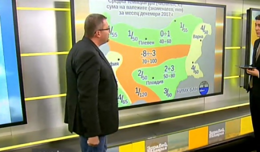 Времето Климат Прогноза