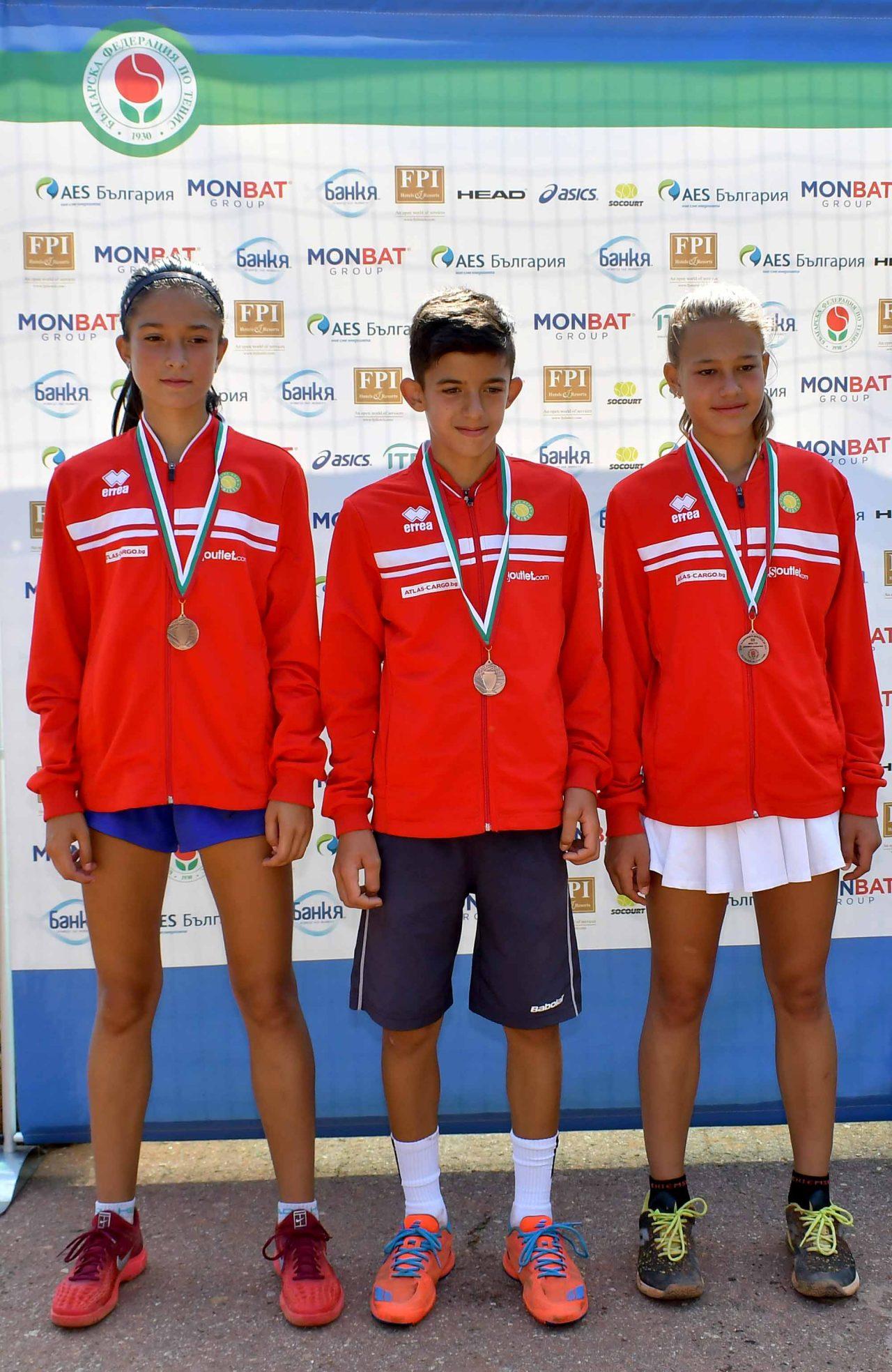 Държавно първенство тенис до 14 год. ТК 15-40 полуфинал (10)